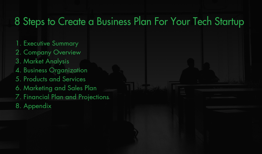 Steps To Create A Business Plan