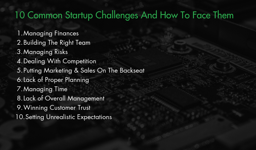 startup challenges - cover image