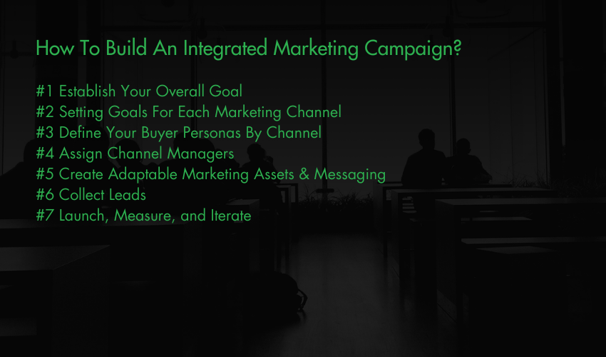 How To Build An Integrated Marketing Campaign_