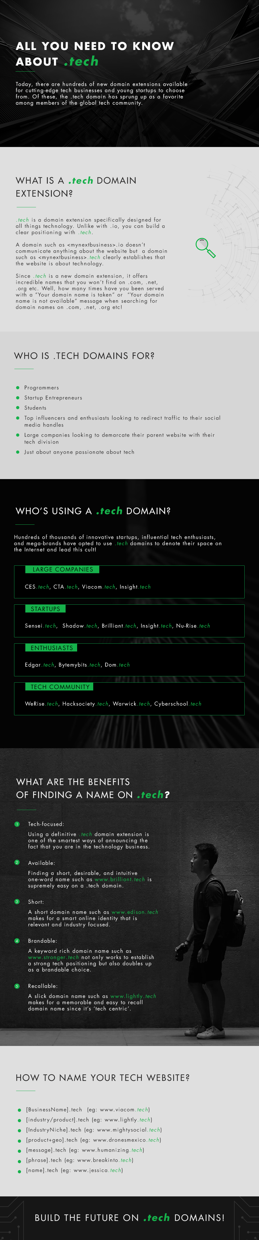 all about .tech domains